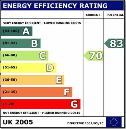 energijos-taupumo-skale